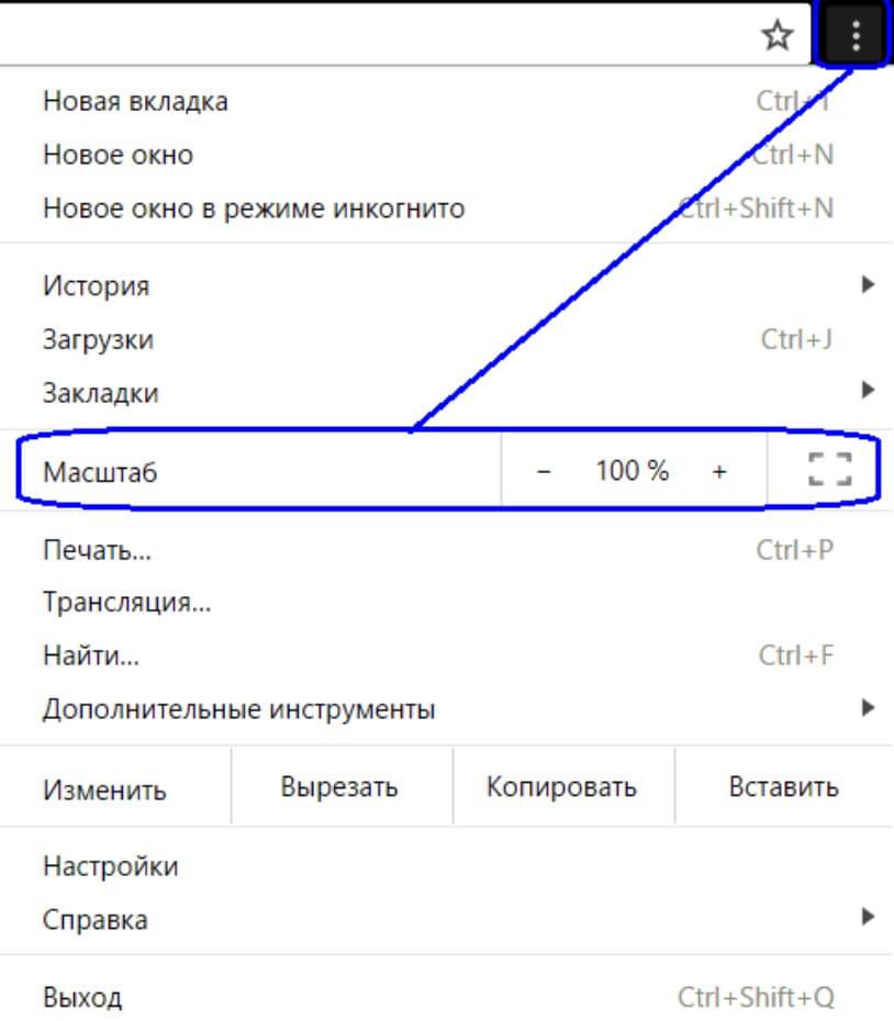 Увеличение шрифта в браузере google chrome