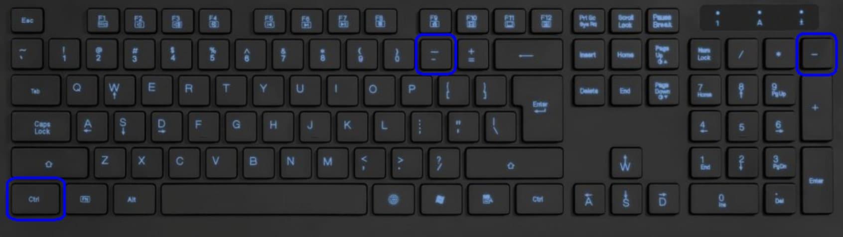 Комбинация клавиш для уменьшения шрифта на сайте